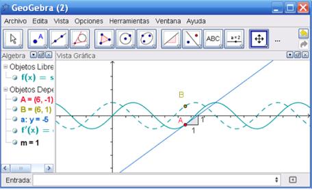 derivada y tangente